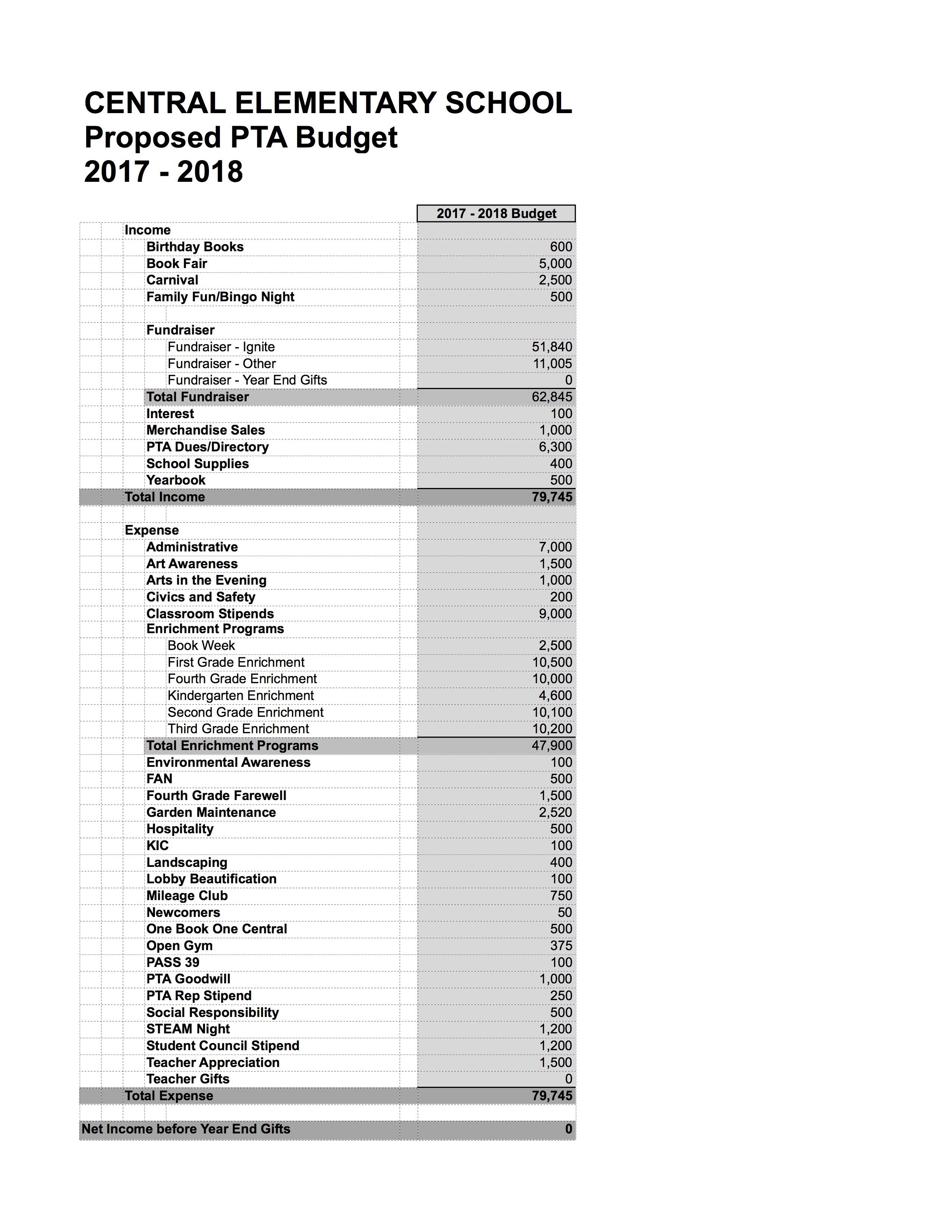 Proposed 2017_18 PTA Budget